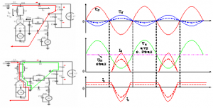 High frequency power supply for electronic tube
