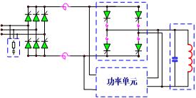 SCR晶闸管中频感应加热设备